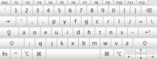 dvorak-keyboard