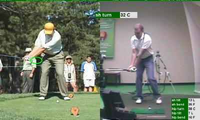 Golftec Swing Evaluation Nick S Blog