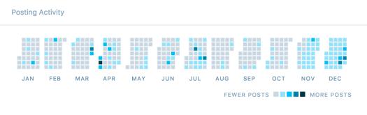 nickmomrik-2016-posting-calendar