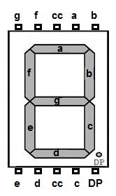 common-cathode-7-segment-LED-display-pinout.png