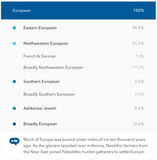 23andme-european.png