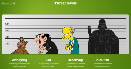akismet-threat-levels
