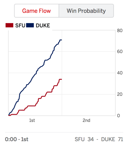 duke-game-flow.png